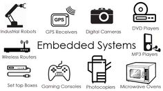 An article about Embedded System and its real time applications. What is an Embedded System, What is a Real Time System, Applications of Embedded Systems. Cyber Physical System, Gaming Router, Vertical Integration, Router Setting, Electronic News, Industrial Robots, Data Structures, Smart Home Automation, Flexible Working