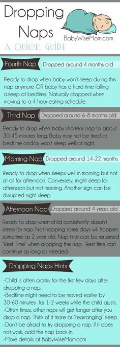 A quick cheat sheet for dropping naps. Know what age to drop each nap and signs your child is ready to drop it. Dropping Naps: A Quick Guide