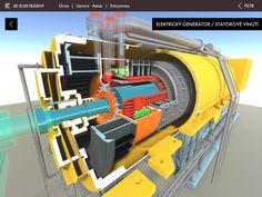 3D model elektrického generátoru elektrárny Nový zdroj Ledvice