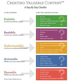 Creating Valuable Content: A Step-by-Step Checklist