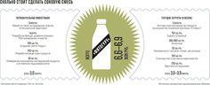 Ъ-Секрет фирмы - Миф из бутылки