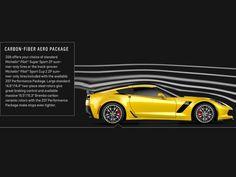2018 Corvette Z06 | Kuwait | Alghanim Automotive