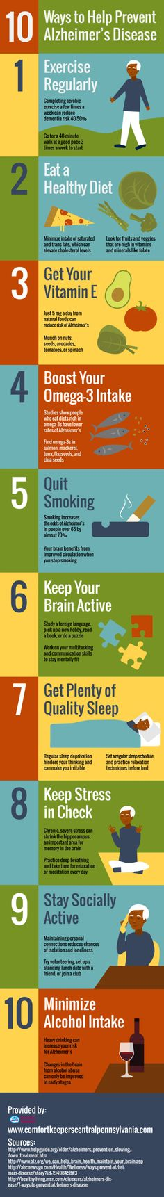 Reducing your Alzheimer's disease risk doesn't have to be difficult. Here are 10 simple strategies you can follow to reduce your risk. Learn other ways to protect yourself against Alzheimer's and take a free Alzheimer's Risk Assessment at www.memoryaid.org