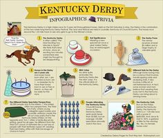 New Kentucky Derby Decoration Ideas . Get Race Ready with This Kentucky Derby 101 In 2019 Kentucky Derby Food, Kentucky Derby Outfit, Kentucky Derby Party Ideas, Kentucky Derby Fashion, Derby Time, Derby Day, Derby Outfits, Roller Derby, Trivia