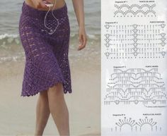 Everything to Create ... : Skirts, some diagrams