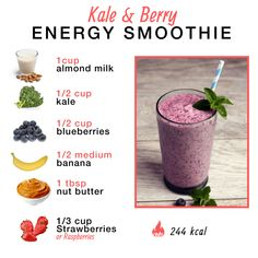 Easy Healthy Smoothies Great For Breakfast Or Post-Workout! - Muse She