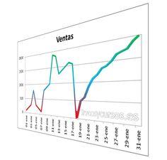 Valor con colores en gráfico lineal Excel
