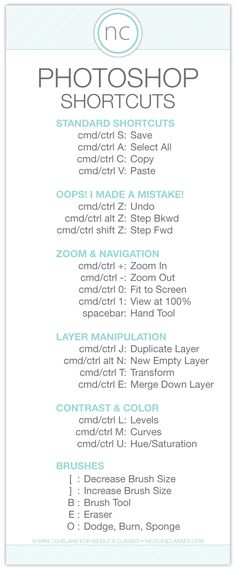 Photoshop shortcuts. Nice and easy list! (I know most of them but it's nice to have on hand)