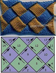 Entrelak o Enterlak: la base del tejido de punto. Entrelak o Enterlak: la base del tejido de punto. Knitting Charts, Easy Knitting, Knitting For Beginners, Baby Knitting Patterns, Knitting Socks, Knitting Stitches, Stitch Patterns, Crochet Patterns, Crochet Socks
