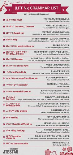 JLPT N3 grammar list part 1. http://japanesetest4you.com/jlpt-n3-grammar-list/