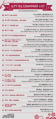 JLPT N3 grammar list part 1. http://japanesetest4you.com/jlpt-n3-grammar-list/