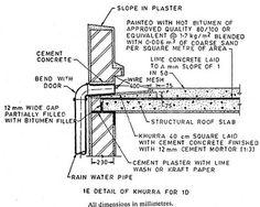 Figure 1 Concrete Floor Slab And Integral Footing