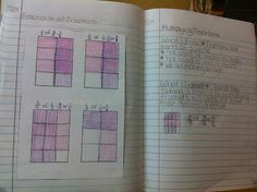 multiplying fractions and integer ideas for an ISN