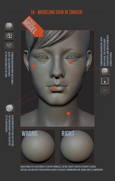 Modeling and texturing skin in ZBrush.