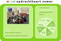 Mind zomer Coaching, Mindfulness, Map, Kids, School Ideas, December, Slim, Candyfloss, Training