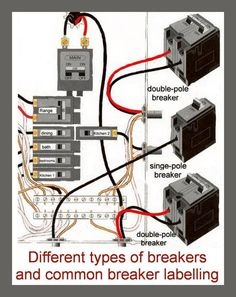 3 prong dryer outlet wiring diagram electrical wiring breakers and labelling in breaker box greentooth