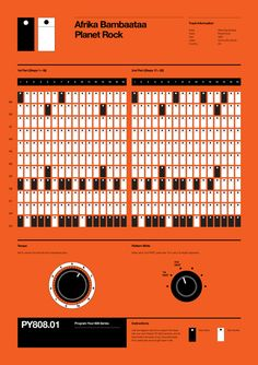 "Program Your 808 – by Rob Ricketts    ""A series of informative posters detailing how some of the most notable drum sequences were programmed using the Roland TR-808 Drum Machine. Each sequence has been analyzed and represented as to allow users to re-programme each sequence, key for key."""