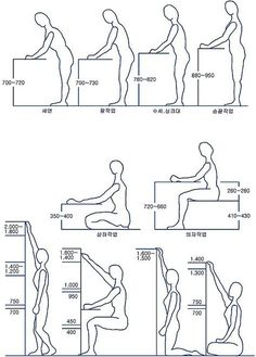 DIY Human body dimensions related to furniture Architect Data, Diy Furniture, Furniture Design, Human Body, Interior Architecture, House Design, How To Plan, Inspiration, Human Dimension