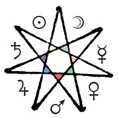 the Septagram, symbol of faeries, elves, and other nature spirits.