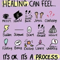healing is different for everyone and can be a mixed bag of emotions! what matters is you are trying and you are worthy of your healing path (no matter what it may look like). keep on keeping on you beautiful human! Post Malone, Mafia, Positive Vibes, Positive Quotes, Positive Thoughts, Let Go Of Everything, The Moment You Realize, Leo Love, Do It Anyway