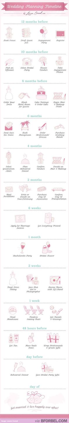 Wedding Planning Timeline so you know when to get things done!