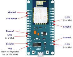 How to Power NodeMCU ESP-12E Board | Henry's Bench