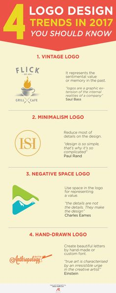 Logo Trends in 2017 - Infographic #logotrend #logo #trends #2017 #infographics