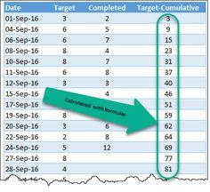 raw-data-actual-vs-target-biker-on-hill-chart