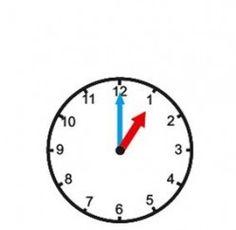 Dossier Montessori «apprendre l'heure»