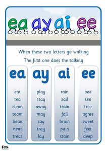 Long vowel sounds - ea, ai, ay and ee.