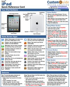 The Ultimate Printable Guide To The Apple iPad