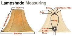 Choosing the Right Lamp Shade.  Info and a glossary, so you know all the right terms.