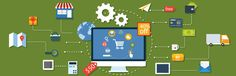 E-Commerce Web Development, Web Development, E-Commerce, Magento, ZenCart, OpenCart, woocommerce