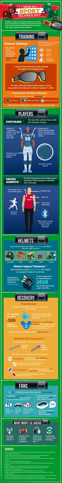 From an NFL player's speed to his vision to the protection of his head, technology plays an ever-important role in the NFL. In this exclusive infographic from Ticket City, we take a look at some of the ways technology is making the country's most popular sport better.
