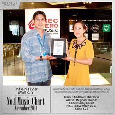 """All About That Bass - Meghan Trainor"" IW music Award November 2014 : เพลงสากล"