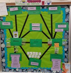 Science TEKS C & D-Mischungen und -Lösungen - Science Toolkit - Word Walls - Science Vocabulary Wall, Science Vocabulary, Science Worksheets, Teaching Science, Science Classroom Decorations, Classroom Setting, Interactive Word Wall, Science Fair Projects, Science Ideas