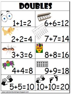 I print them and put them in my students' individual… Free Doubles Anchor Chart. I print them and put them in my students' individual folders for a reference. Math Activities, Math Resources, Math Doubles, Doubles Facts, Math Addition, Doubles Addition, Math Fact Fluency, Math Anchor Charts, Second Grade Math