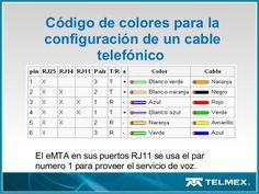 Código de colores para la configuración de un cable telefónico El eMTA en sus puertos RJ11 se usa el par numero 1 para pro...