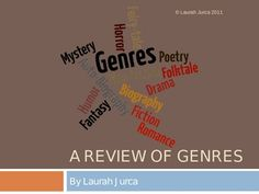 Literary Genres Powerpoint- Great for Testing Review! $4.75