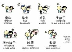 Chinese Vocabulary Life Events
