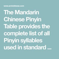 The Mandarin Chinese Pinyin Table provides the complete list of all Pinyin syllables used in standard Mandarin, including possible tone variations and their pronunciations Chinese Alphabet Letters, Chinese Pinyin, Syllable, Learning, Table, Studying, Tables, Teaching, Desk