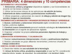 Síntesis de las competencias básicas en el ámbito digital (para Primaria y ESO)