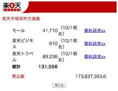 楽天市場 http://yokotashurin.com/etc/rakuten.html
