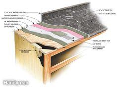 install installing countertop islands kitchen countertops island granite for