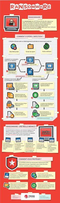 Trend Micro : Ransomware, une menace devenue majeure, Comment ça marche et comment se protéger ? - Global Security Mag Online