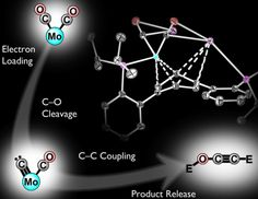 Toward Liquid Fuels from Carbon Dioxide - http://scienceblog.com/479916/toward-liquid-fuels-carbon-dioxide/