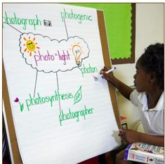 """INSTRUCTION A very effective strategy for enhancing student vocabulary and spelling is through the use of root words. For example, in this photo the students of this grade 2 class have been exploring photosynthesis in their science unit. This teacher took this as an opportunity to explore the meaning of photosynthesis and use the root word """"photo"""" to gain a true understanding of this word. She then asked the students for all the words they knew that included the word """"photo"""" in it."""