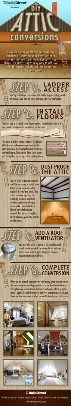 DIY Attic Conversions - A How To Guide presented by Build Direct.