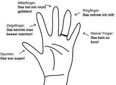 Feedback-Hand