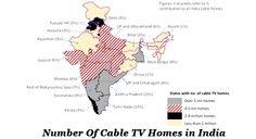 Digital India MIB